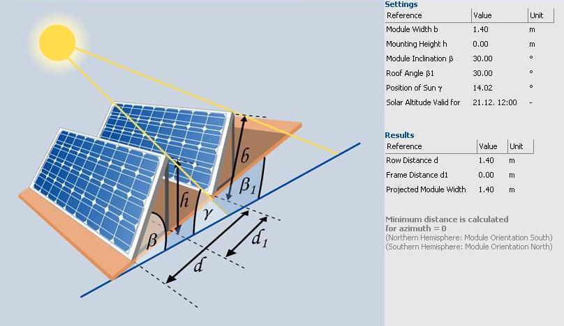 طراحی ساختمان انرژی صفر
